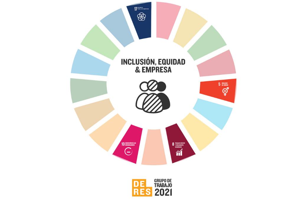 Ciclo de Charlas sobre Inclusión y Accesibilidad- Campus DERES